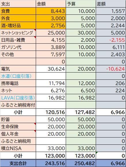 f:id:jinsei-arekore:20210504013550p:plain