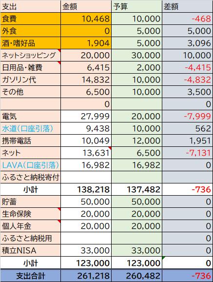 f:id:jinsei-arekore:20210504014452p:plain