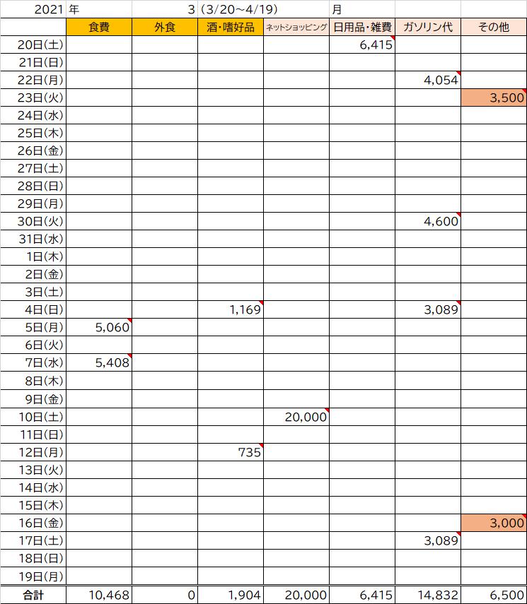 f:id:jinsei-arekore:20210504014515p:plain