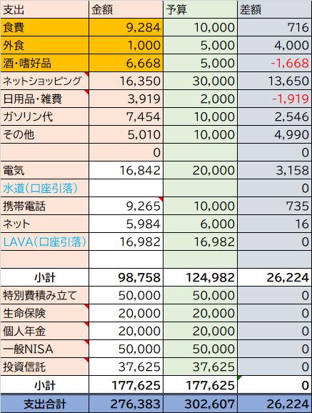 f:id:jinsei-arekore:20211006001156p:plain
