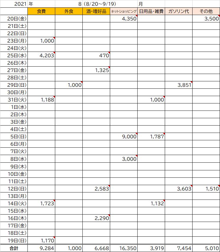 f:id:jinsei-arekore:20211006001329p:plain