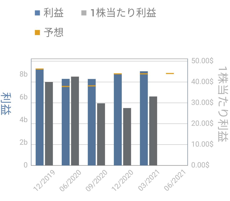 f:id:jinsei_uo_sao:20210605135826p:plain