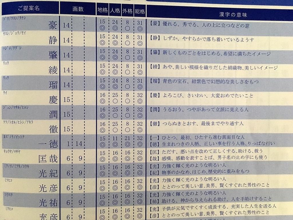 f:id:jinseihetakuso11:20190107171517j:plain
