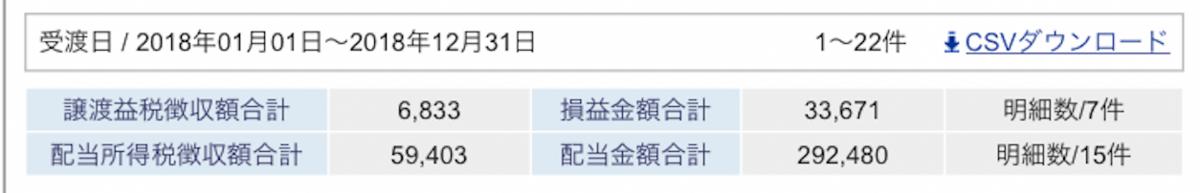 f:id:jinseinotehuda:20210215235852p:plain