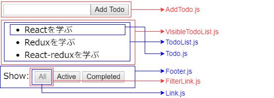 f:id:jinseirestart:20190212011022p:plain