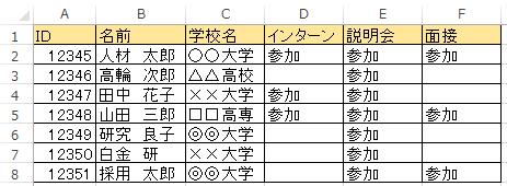 f:id:jinzai-kenkyusho:20170221104214p:plain