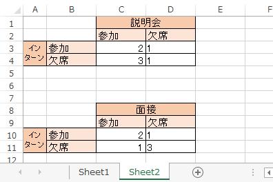 f:id:jinzai-kenkyusho:20170301111308p:plain