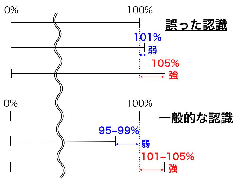 f:id:jippahitokarage:20180623065206p:plain