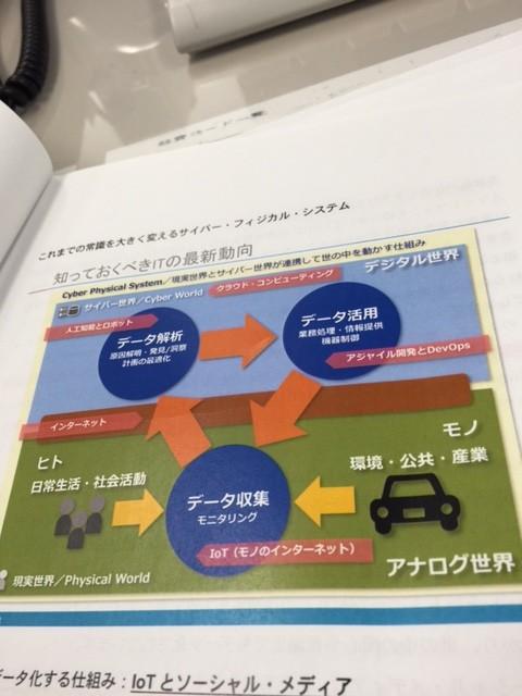 f:id:jironakayama:20160808160301j:plain