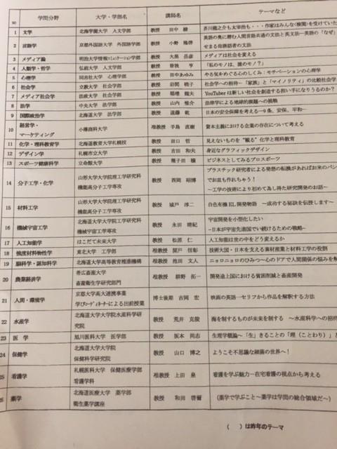 f:id:jironakayama:20161005225822j:plain