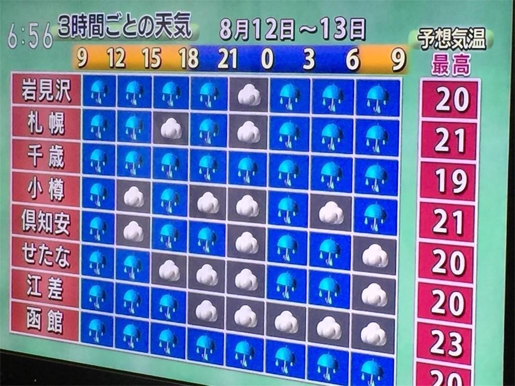 f:id:jironakayama:20170815090203j:image