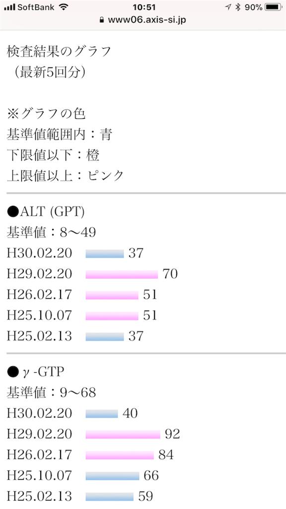 f:id:jironakayama:20180227212600p:image