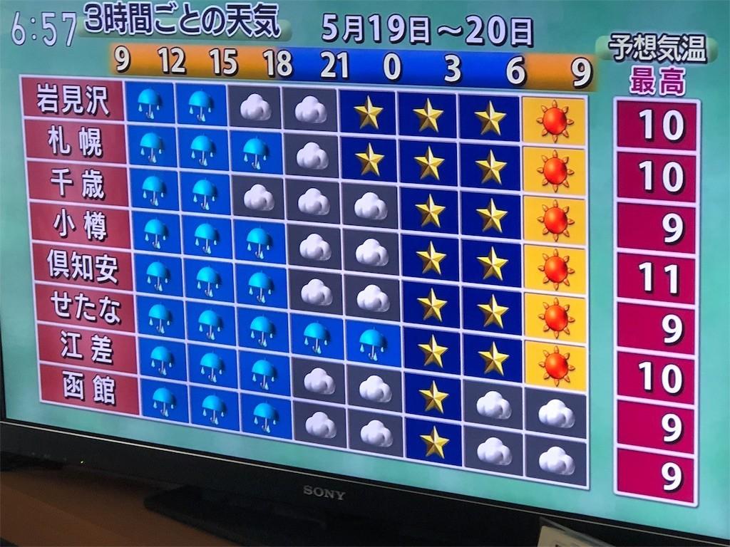 f:id:jironakayama:20180520174025j:image
