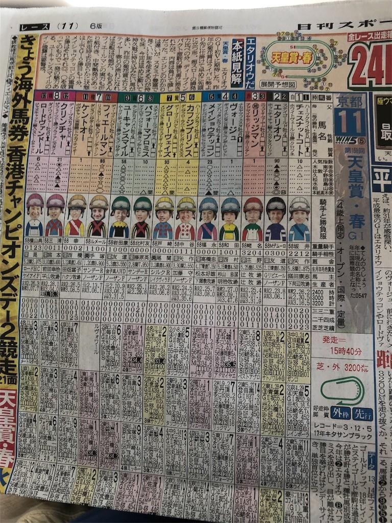 f:id:jironakayama:20190428214801j:image