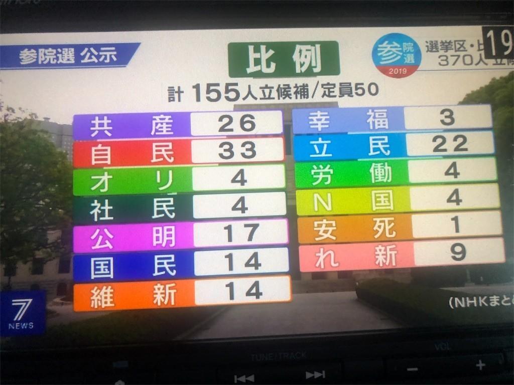 f:id:jironakayama:20190704215757j:image