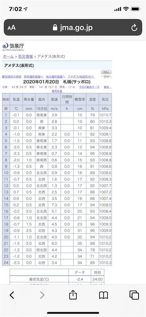 f:id:jironakayama:20200123235212p:image