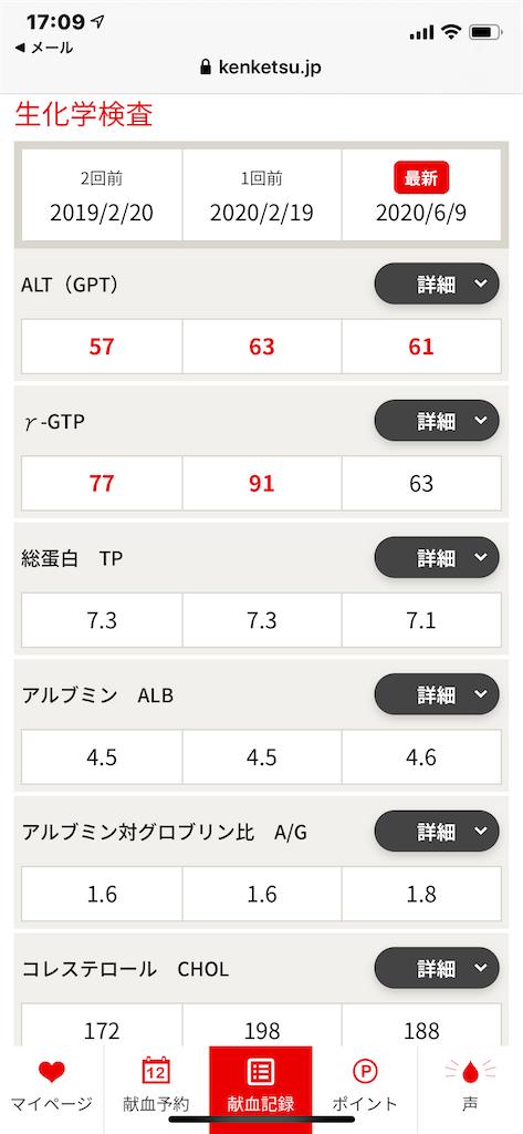 f:id:jironakayama:20200611232931p:image