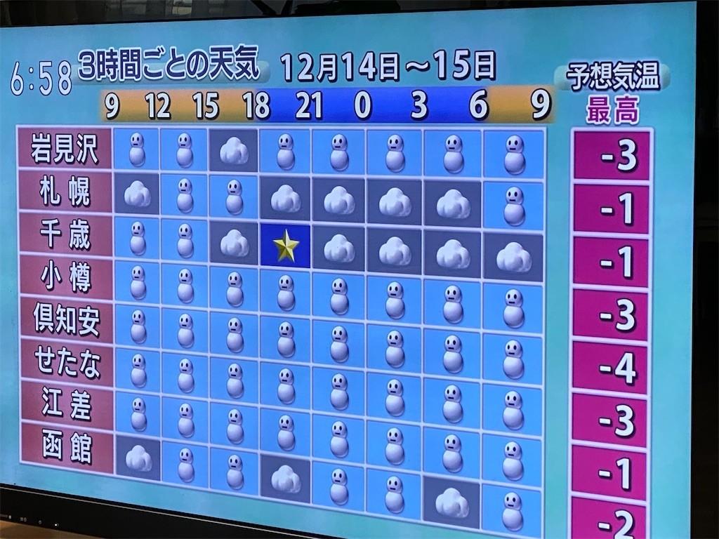 f:id:jironakayama:20201214065925j:image