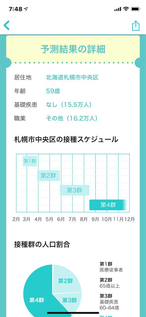f:id:jironakayama:20210221122934p:image