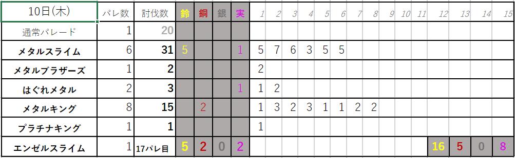 f:id:jirunessi:20180510210849p:plain