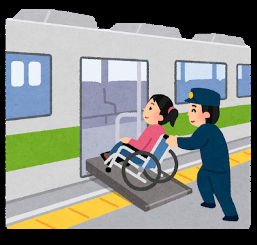 f:id:jitada:20180110101326p:image
