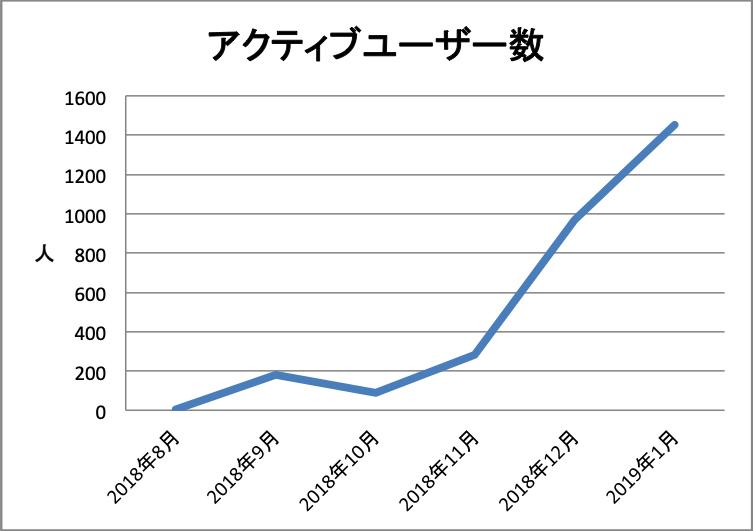 f:id:jitakublog:20190113102541p:plain