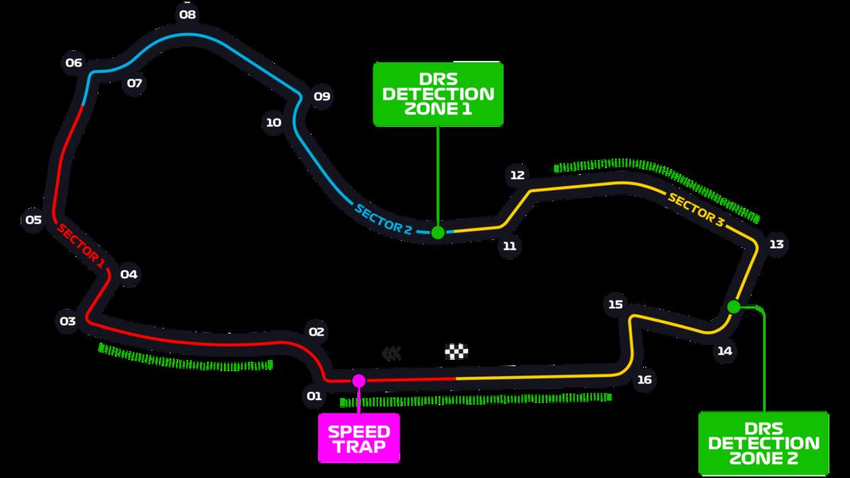 F1 2019 オーストラリア グランプリ アルバート・パーク・サーキット
