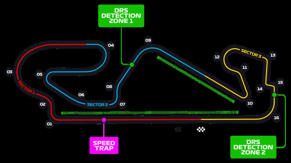 F1 スペイングランプリ 2019 コース