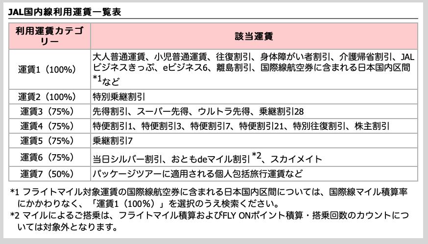 f:id:jitakublog:20190526170627p:plain