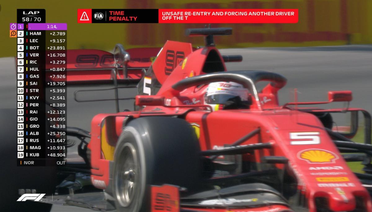 F1 カナダグランプリ 2019 ベッテル タイムペナルティ