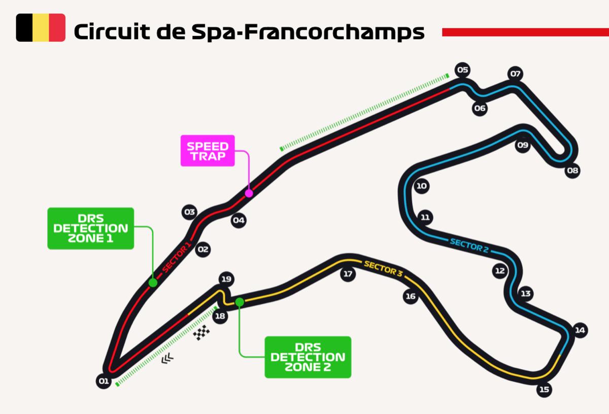 F1 ベルギーグランプリ 2019 スパ・フランコルシャン