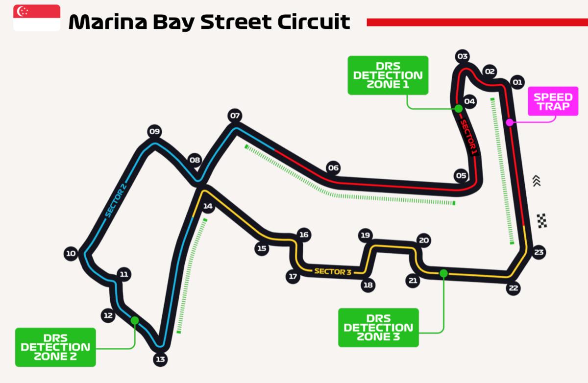 F1 シンガポールグランプリ 2019 マリーナベイ市街地サーキット