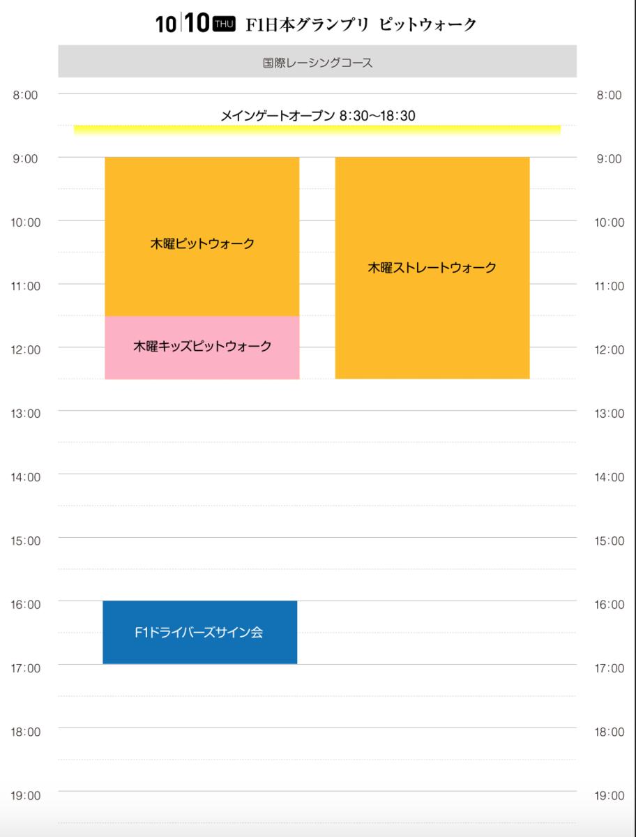 F1 日本グランプリ 2019 10月10日(木)スケジュール