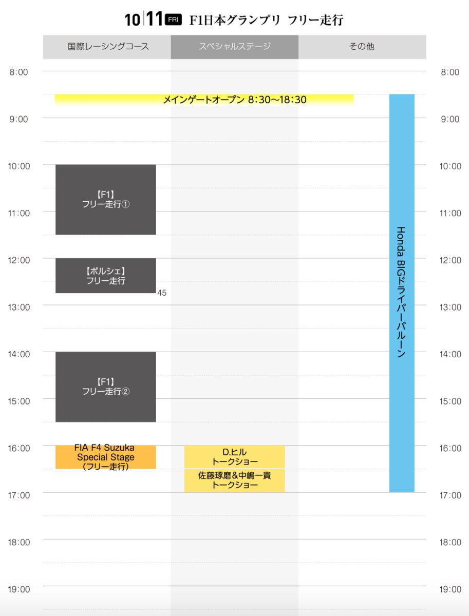 F1 日本グランプリ 2019 10月11日(金) スケジュール
