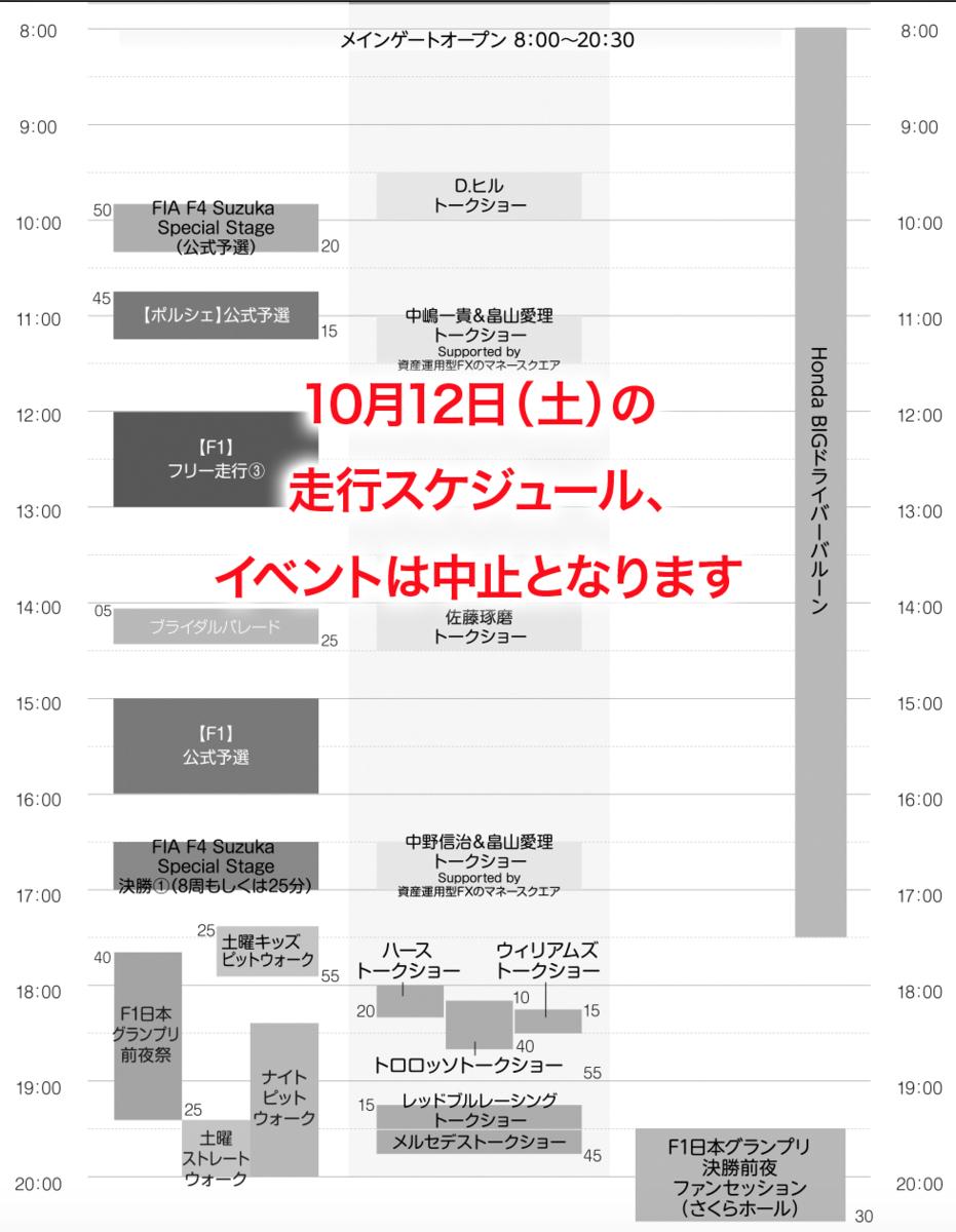 F1 日本グランプリ 2019 10月12日(土) 全プログラムキャンセル