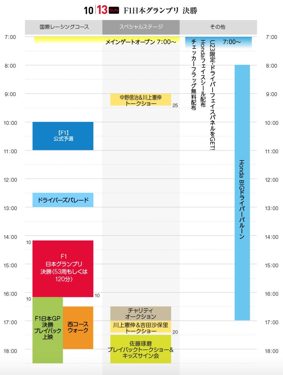 F1 日本グランプリ 2019 10月13日(日) スケジュール
