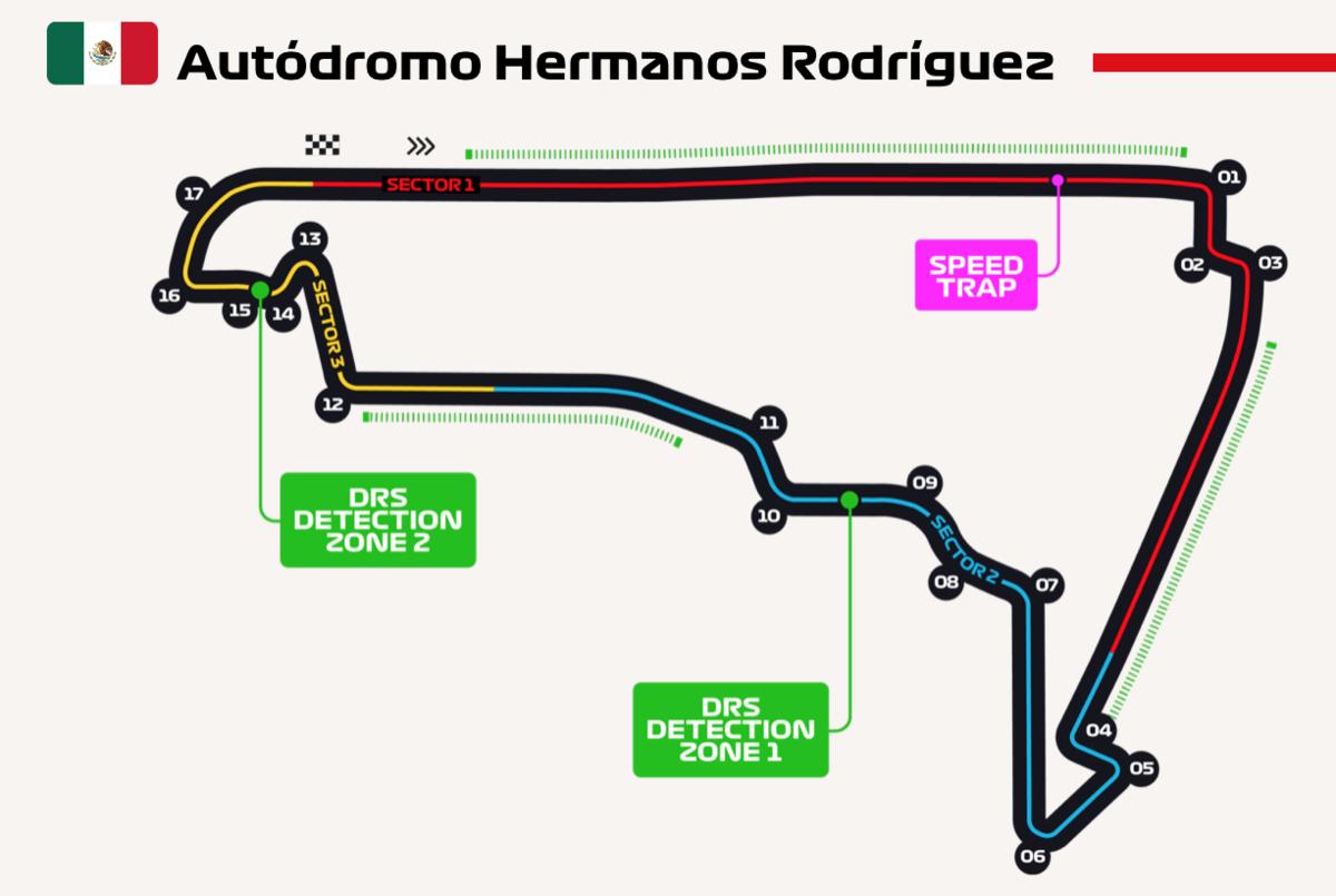 F1 メキシコグランプリ 2019 エルマノス・ロドリゲス・サーキット