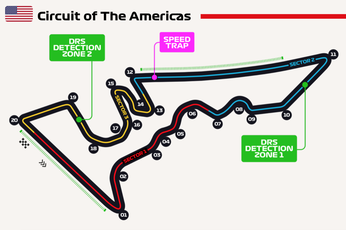 F1 アメリカグランプリ 2019 サーキット・オブ・ジ・アメリカズ