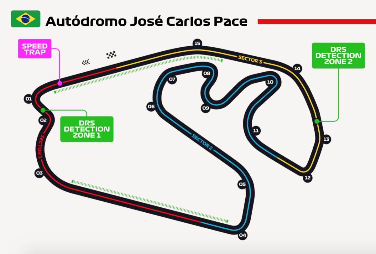 F1 ブラジルグランプリ 2019 インテルラゴス・サーキット