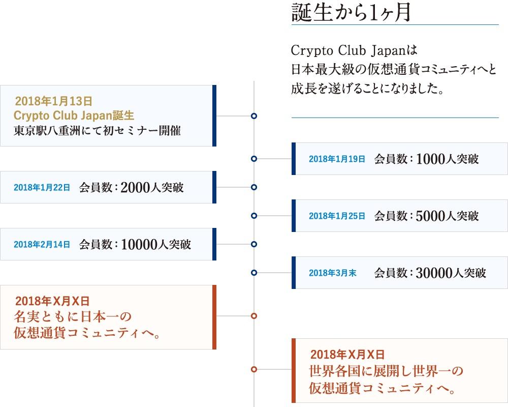 f:id:jitakudefukusyunyu:20180630182445j:plain