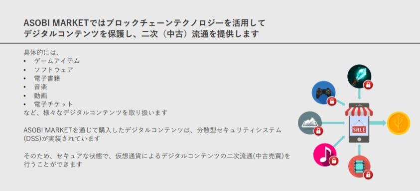 f:id:jitakudefukusyunyu:20180806105255j:plain