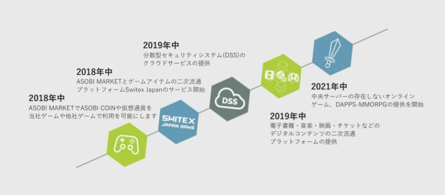 f:id:jitakudefukusyunyu:20180806105321j:plain
