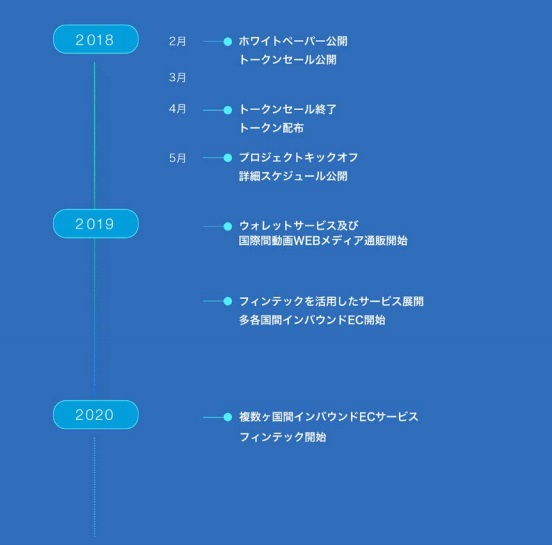 f:id:jitakudefukusyunyu:20190108130117j:plain