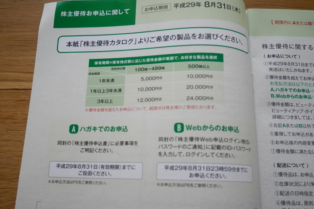 f:id:jitakugaitibann:20170623141734j:plain