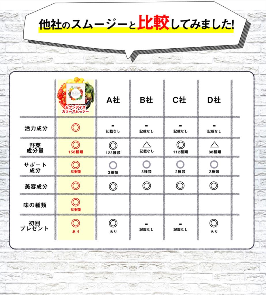 f:id:jitumatsu:20171121214959p:plain