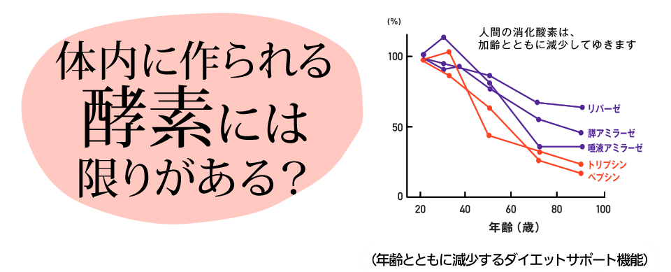 f:id:jitumatsu:20171218185848p:plain