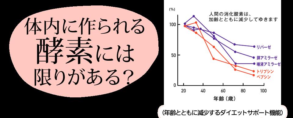 f:id:jitumatsu:20180116032010p:plain