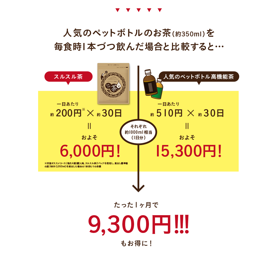 f:id:jitumatsu:20180211122450p:plain