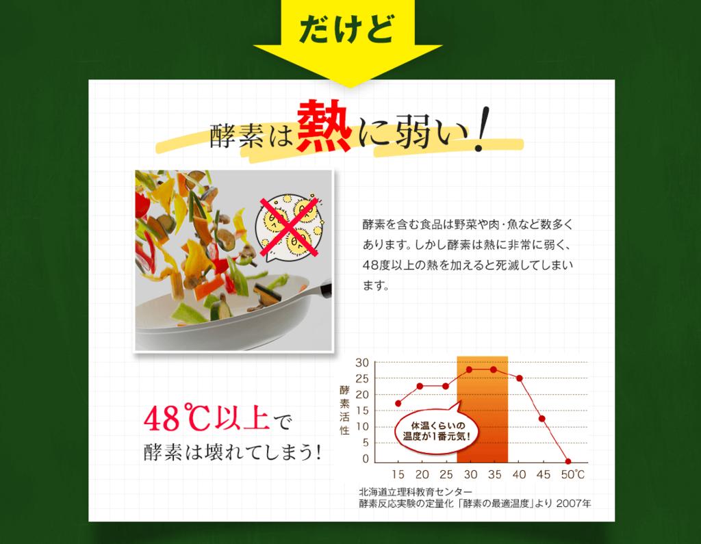 f:id:jitumatsu:20180802013109p:plain