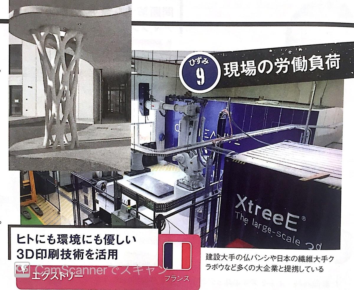 3D印刷技術の企業エクストリー
